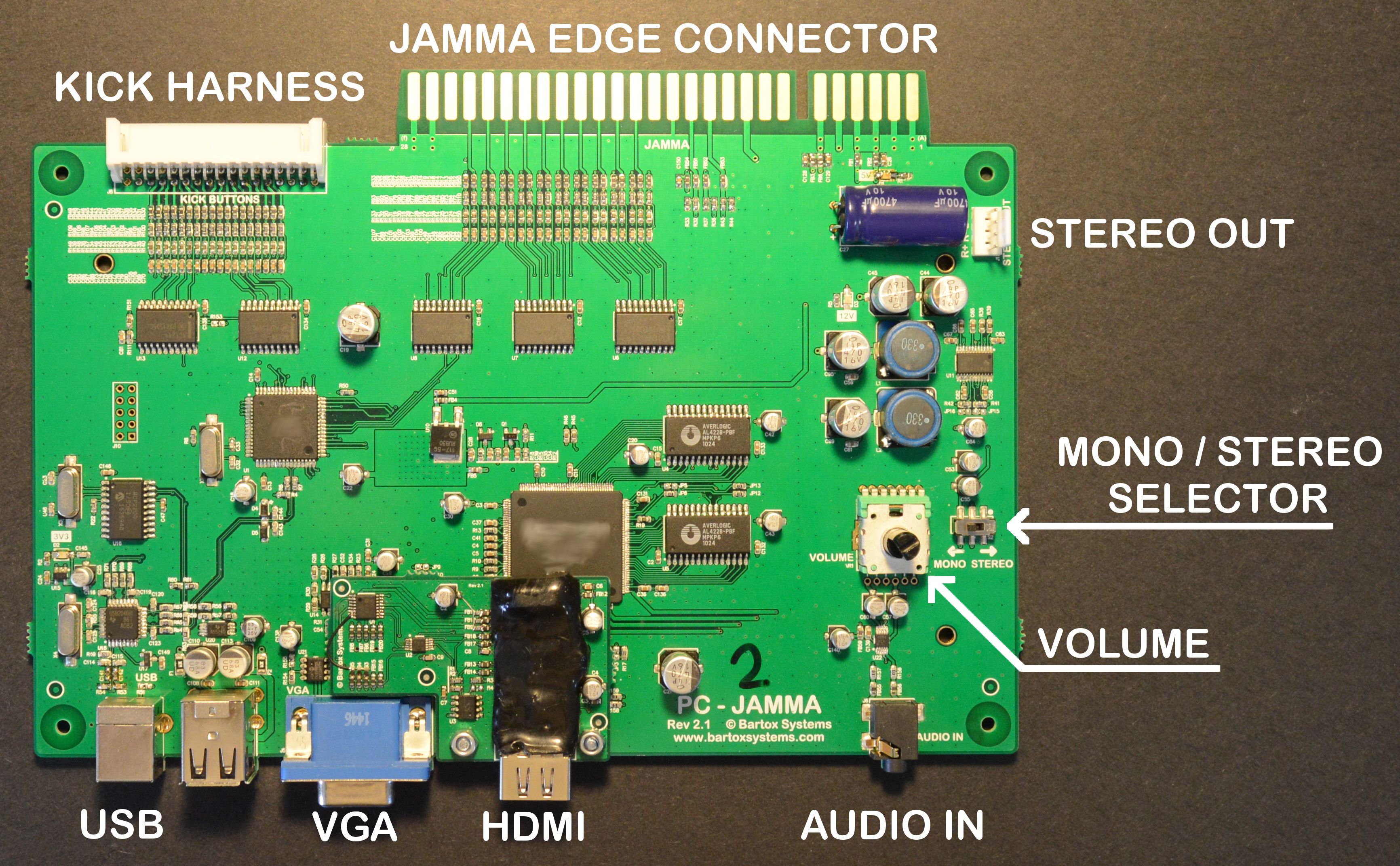 PC-JAMMA – Bartox Systems on